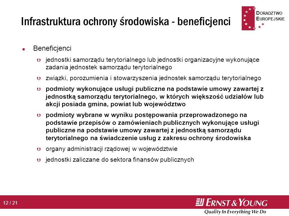 D ORADZTWO E UROPEJSKIE 12 / 21 Infrastruktura ochrony środowiska - beneficjenci n Beneficjenci Þ jednostki samorządu terytorialnego lub jednostki organizacyjne wykonujące zadania jednostek samorządu terytorialnego Þ związki, porozumienia i stowarzyszenia jednostek samorządu terytorialnego Þ podmioty wykonujące usługi publiczne na podstawie umowy zawartej z jednostką samorządu terytorialnego, w których większość udziałów lub akcji posiada gmina, powiat lub województwo Þ podmioty wybrane w wyniku postępowania przeprowadzonego na podstawie przepisów o zamówieniach publicznych wykonujące usługi publiczne na podstawie umowy zawartej z jednostką samorządu terytorialnego na świadczenie usług z zakresu ochrony środowiska Þ organy administracji rządowej w województwie Þ jednostki zaliczane do sektora finansów publicznych