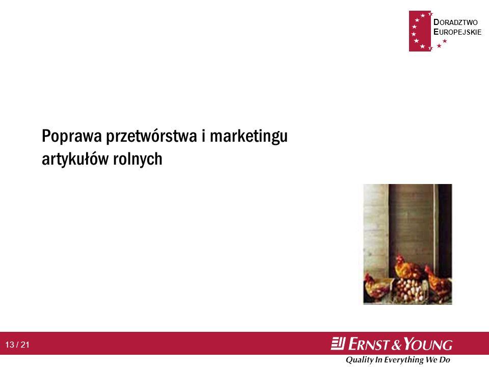 D ORADZTWO E UROPEJSKIE 13 / 21 Poprawa przetwórstwa i marketingu artykułów rolnych