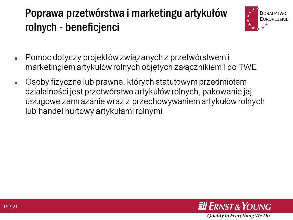 D ORADZTWO E UROPEJSKIE 15 / 21 Poprawa przetwórstwa i marketingu artykułów rolnych - beneficjenci n Pomoc dotyczy projektów związanych z przetwórstwem i marketingiem artykułów rolnych objętych załącznikiem I do TWE n Osoby fizyczne lub prawne, których statutowym przedmiotem działalności jest przetwórstwo artykułów rolnych, pakowanie jaj, usługowe zamrażanie wraz z przechowywaniem artykułów rolnych lub handel hurtowy artykułami rolnymi
