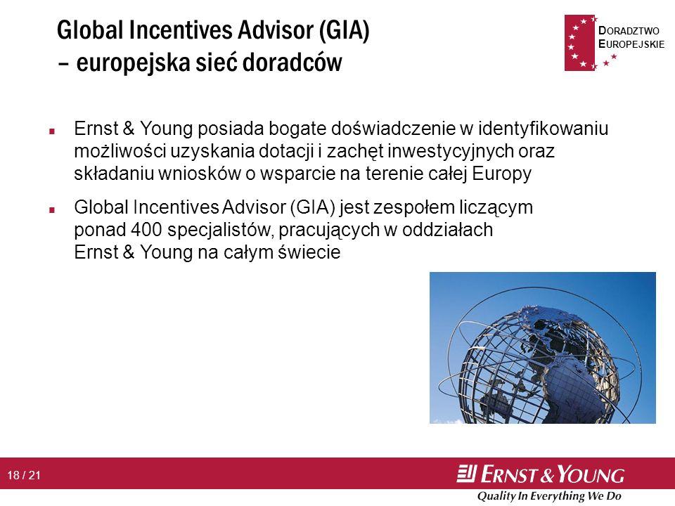D ORADZTWO E UROPEJSKIE 18 / 21 Global Incentives Advisor (GIA) – europejska sieć doradców n Ernst & Young posiada bogate doświadczenie w identyfikowaniu możliwości uzyskania dotacji i zachęt inwestycyjnych oraz składaniu wniosków o wsparcie na terenie całej Europy n Global Incentives Advisor (GIA) jest zespołem liczącym ponad 400 specjalistów, pracujących w oddziałach Ernst & Young na całym świecie
