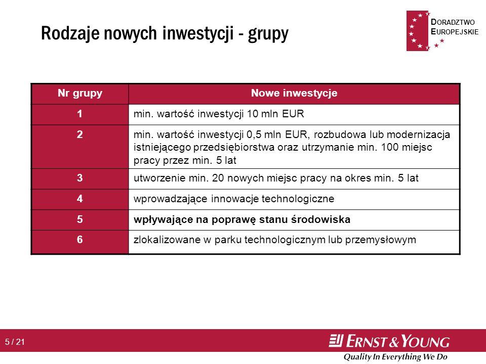 D ORADZTWO E UROPEJSKIE 5 / 21 Rodzaje nowych inwestycji - grupy Nr grupyNowe inwestycje 1min.