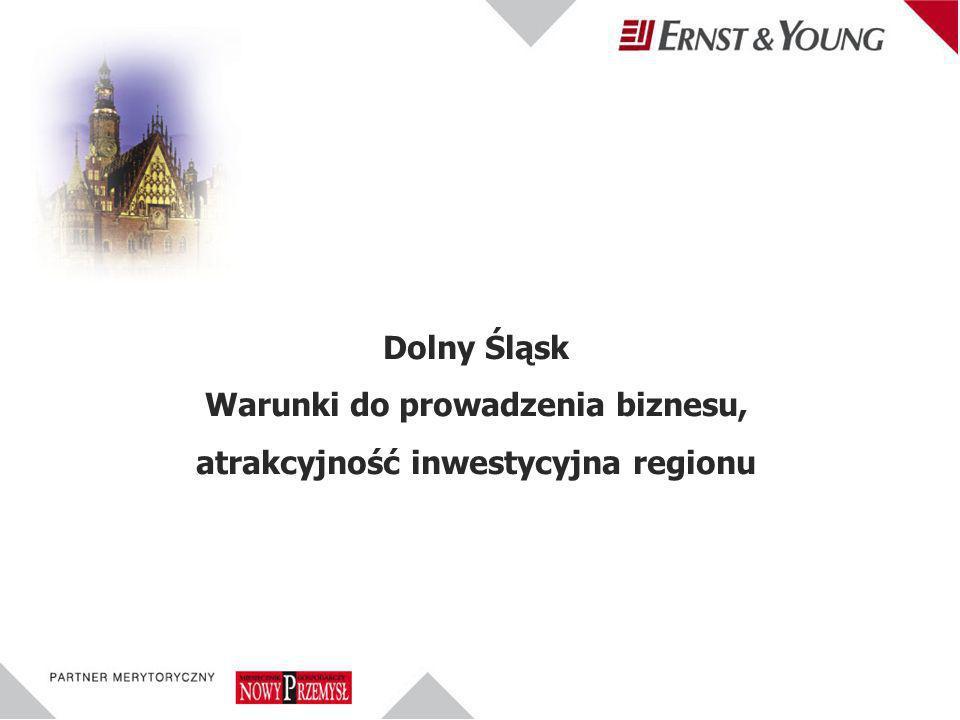 Dolny Śląsk Warunki do prowadzenia biznesu, atrakcyjność inwestycyjna regionu