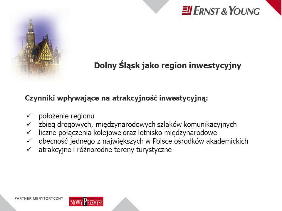 położenie regionu zbieg drogowych, międzynarodowych szlaków komunikacyjnych liczne połączenia kolejowe oraz lotnisko międzynarodowe obecność jednego z największych w Polsce ośrodków akademickich atrakcyjne i różnorodne tereny turystyczne Dolny Śląsk jako region inwestycyjny Czynniki wpływające na atrakcyjność inwestycyjną: