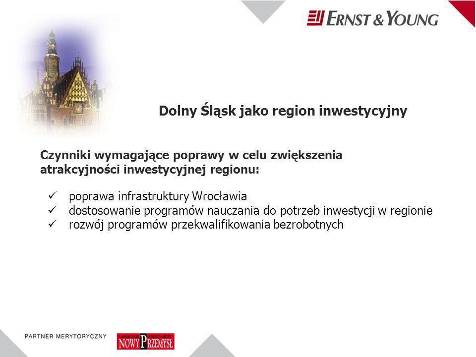 Dolny Śląsk warunki do prowadzenia biznesu, atrakcyjność inwestycyjna regionu DEBATA
