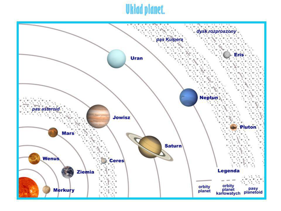 Układ planet.