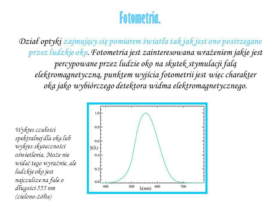 Fotometria. Dział optyki zajmujący się pomiarem światła tak jak jest ono postrzegane przez ludzkie oko. Fotometria jest zainteresowana wrażeniem jakie