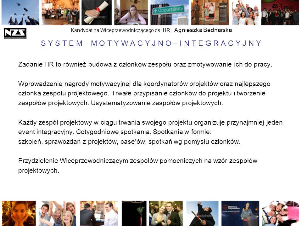 Kandydat na Wiceprzewodniczącego ds. HR - Agnieszka Bednarska S Y S T E M M O T Y W A C Y J N O – I N T E G R A C Y J N Y Zadanie HR to również budowa