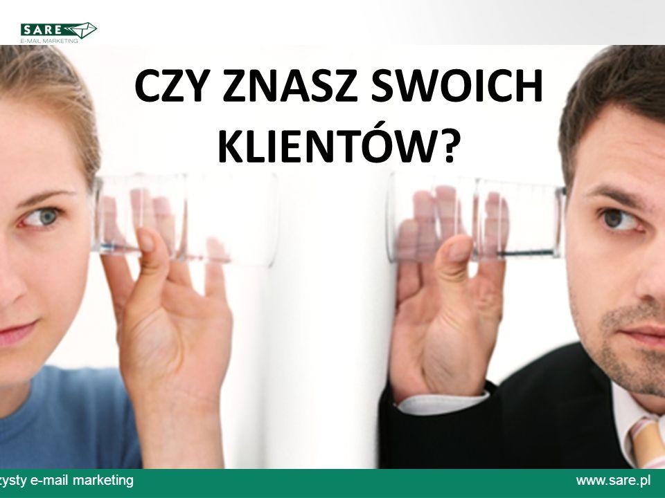 Czysty e-mail marketingwww.sare.pl CZY ZNASZ SWOICH KLIENTÓW?
