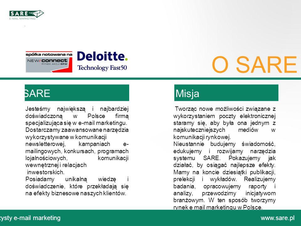 O SARE SARE Jesteśmy największą i najbardziej doświadczoną w Polsce firmą specjalizująca się w e-mail marketingu. Dostarczamy zaawansowane narzędzia w