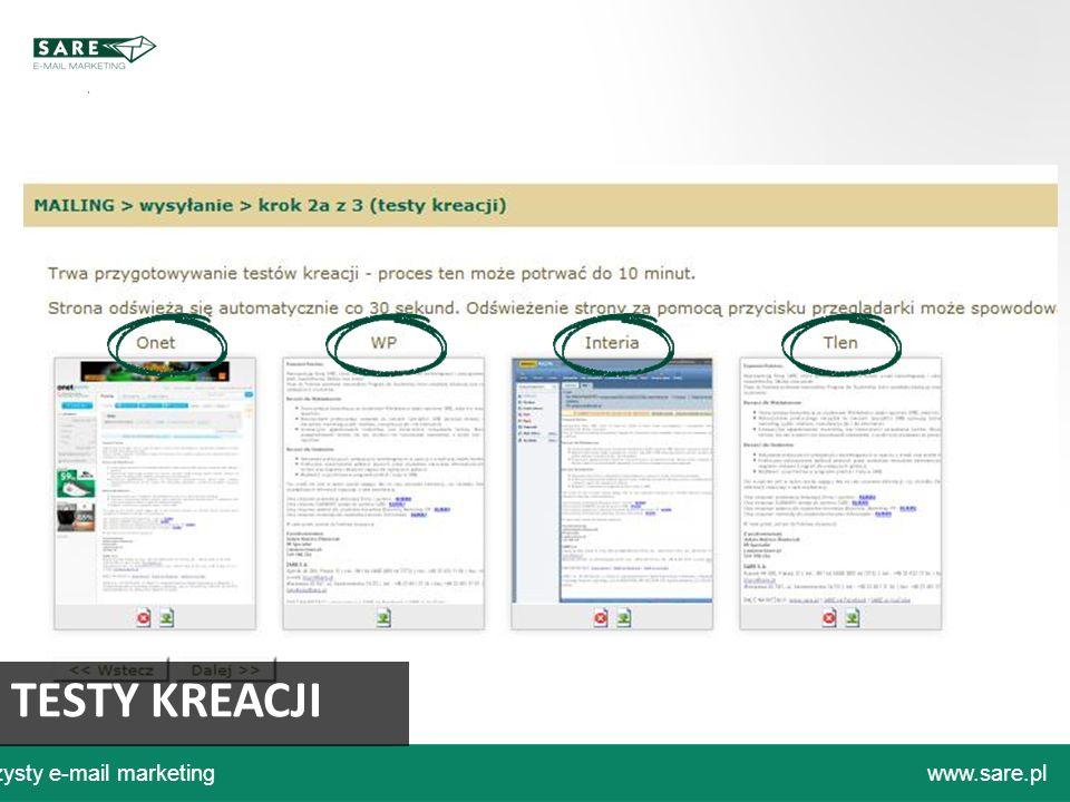 Czysty e-mail marketingwww.sare.pl TESTY KREACJI
