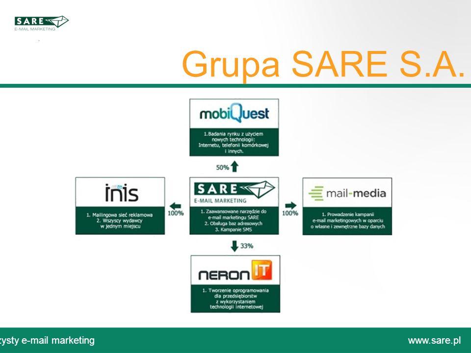 Grupa SARE S.A. Czysty e-mail marketingwww.sare.pl