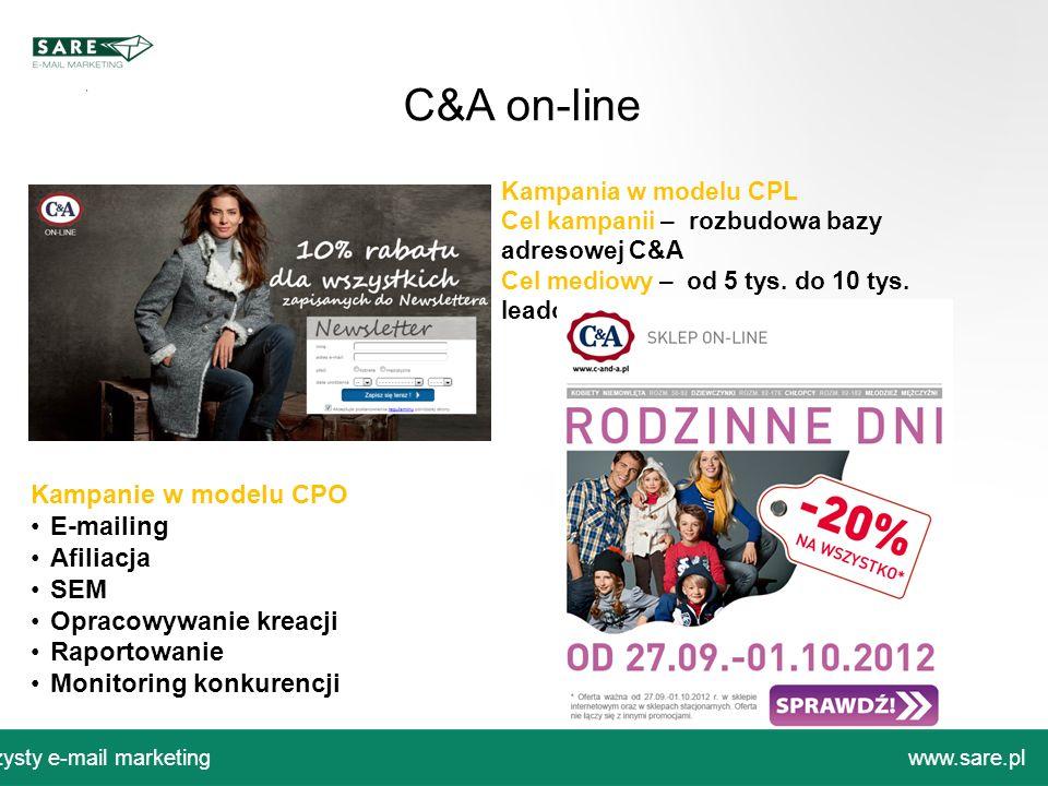 Czysty e-mail marketingwww.sare.pl C&A on-line Kampania w modelu CPL Cel kampanii – rozbudowa bazy adresowej C&A Cel mediowy – od 5 tys. do 10 tys. le