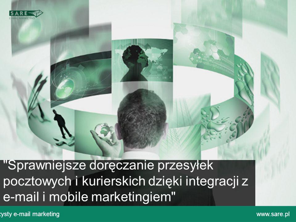 Czysty e-mail marketingwww.sare.pl DOUBLE OPT-IN