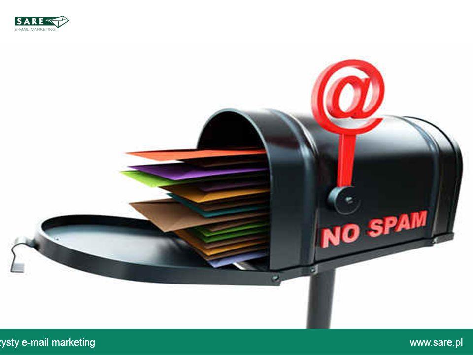 E-mail marketing w liczbach Czysty e-mail marketingwww.sare.pl