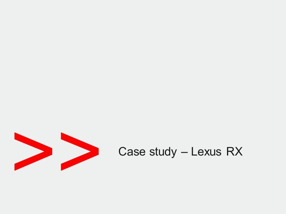 >> Case study – Lexus RX