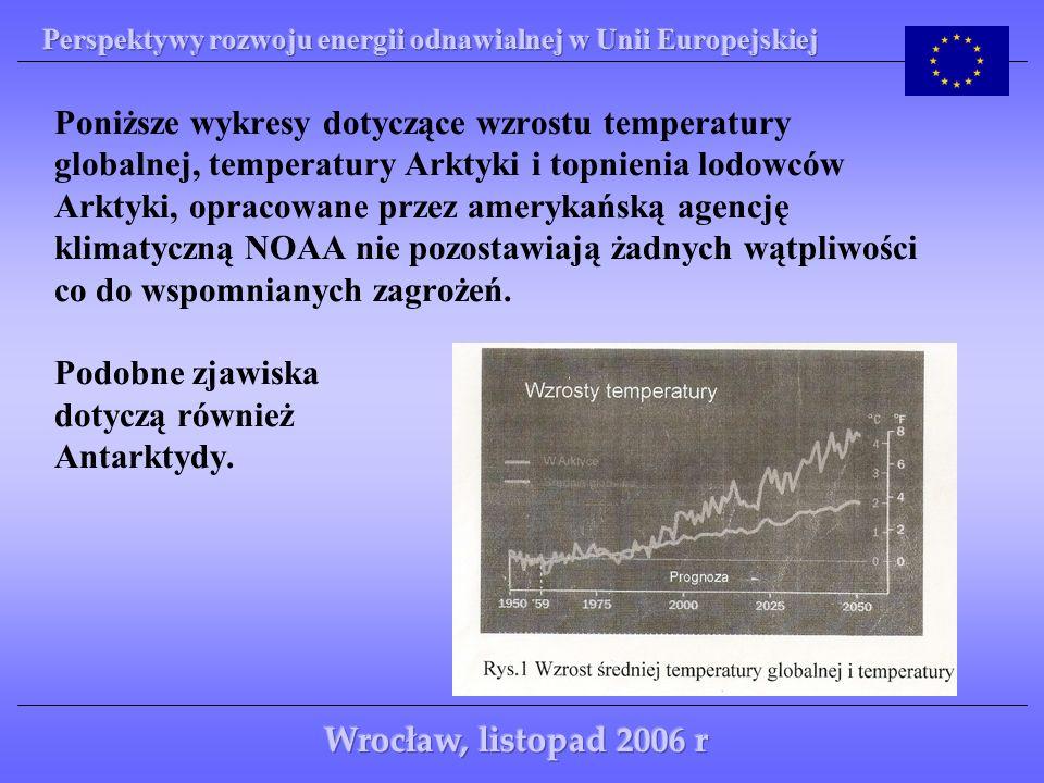 Na przestrzeni ostatnich dziesięcioleci pod egidą ONZ organizowano wiele konferencji, mających na celu ograniczenie emisji gazów cieplarnianych do atmosfery.