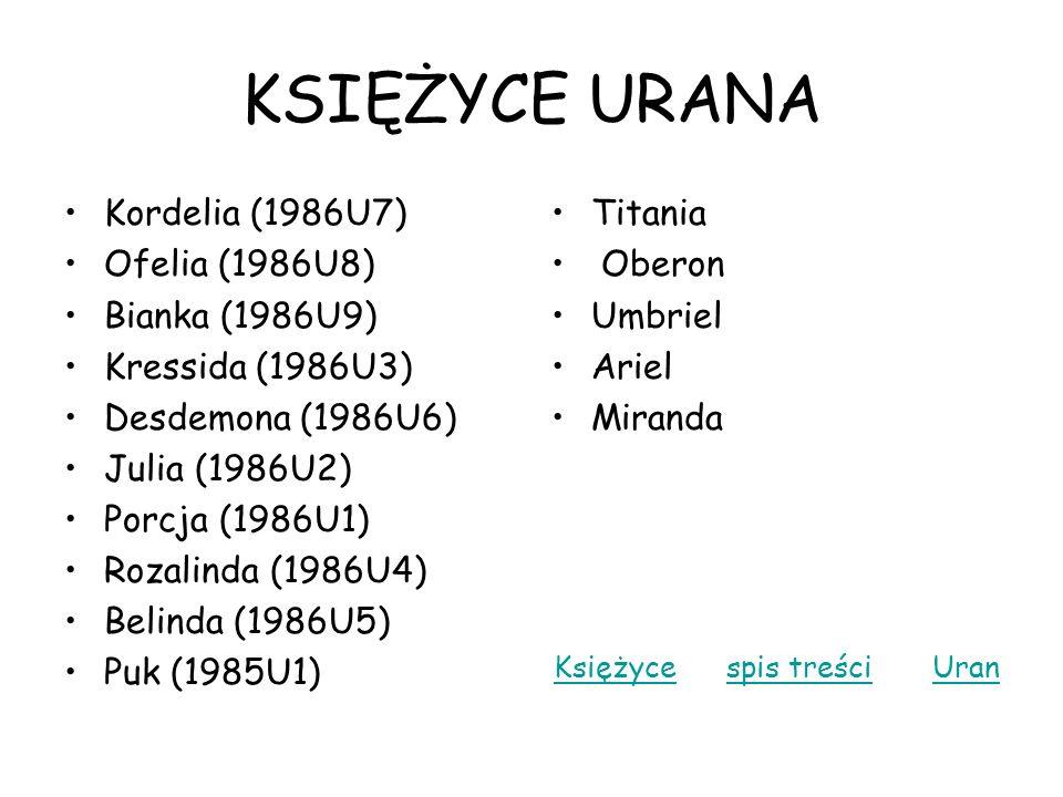 KSIĘŻYCE URANA Kordelia (1986U7) Ofelia (1986U8) Bianka (1986U9) Kressida (1986U3) Desdemona (1986U6) Julia (1986U2) Porcja (1986U1) Rozalinda (1986U4