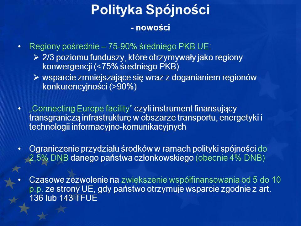 Polityka Spójności - nowości Regiony pośrednie – 75-90% średniego PKB UE: 2/3 poziomu funduszy, które otrzymywały jako regiony konwergencji (<75% śred