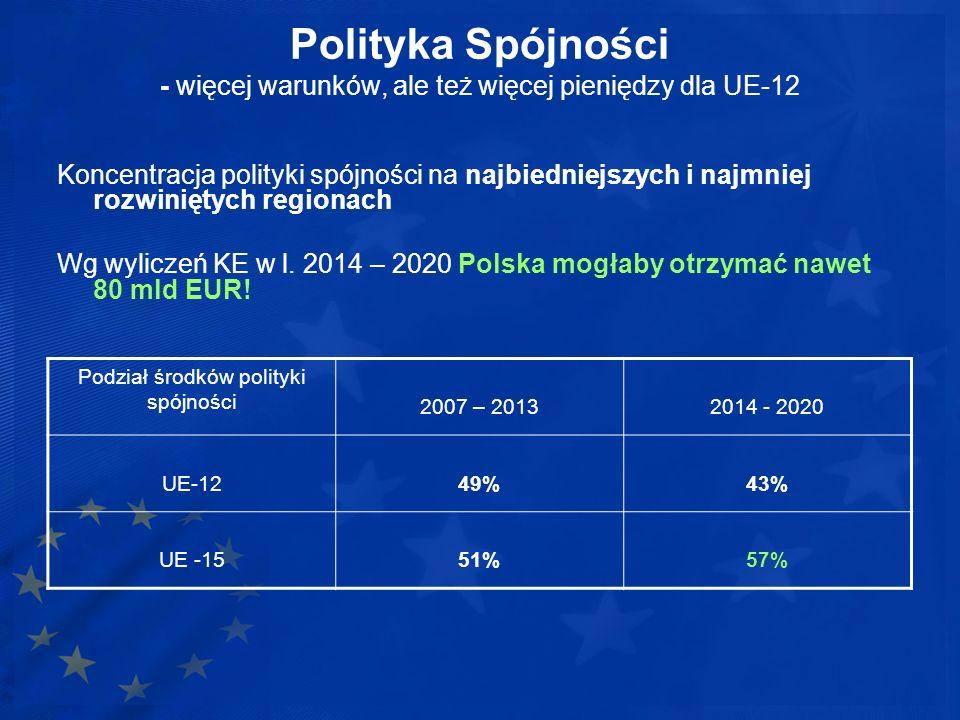 Polityka Spójności - więcej warunków, ale też więcej pieniędzy dla UE-12 Koncentracja polityki spójności na najbiedniejszych i najmniej rozwiniętych r
