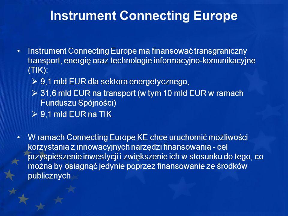 Instrument Connecting Europe Instrument Connecting Europe ma finansować transgraniczny transport, energię oraz technologie informacyjno-komunikacyjne