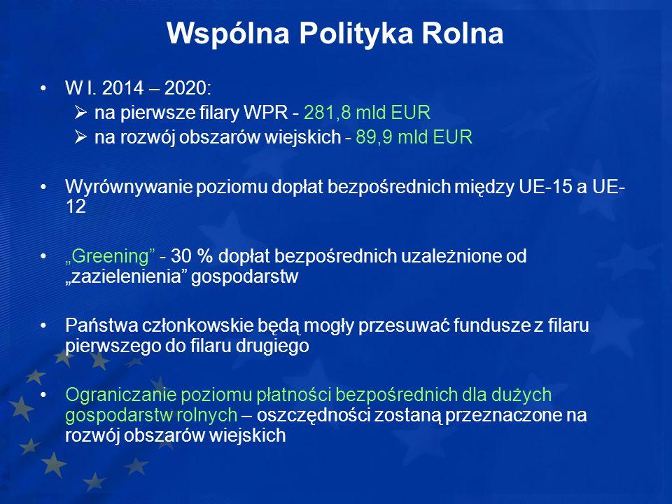 Wspólna Polityka Rolna W l. 2014 – 2020: na pierwsze filary WPR - 281,8 mld EUR na rozwój obszarów wiejskich - 89,9 mld EUR Wyrównywanie poziomu dopła