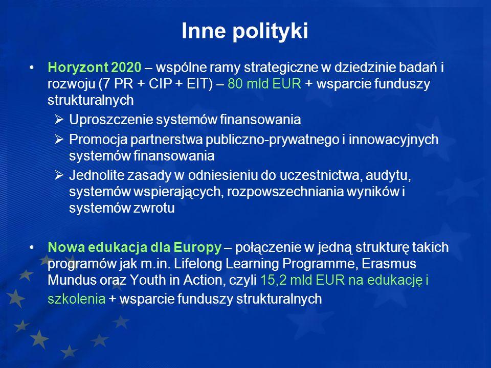Inne polityki Horyzont 2020 – wspólne ramy strategiczne w dziedzinie badań i rozwoju (7 PR + CIP + EIT) – 80 mld EUR + wsparcie funduszy strukturalnyc
