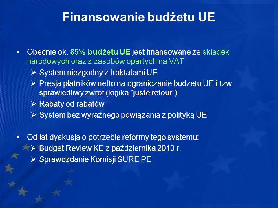 Finansowanie budżetu UE Obecnie ok. 85% budżetu UE jest finansowane ze składek narodowych oraz z zasobów opartych na VAT System niezgodny z traktatami