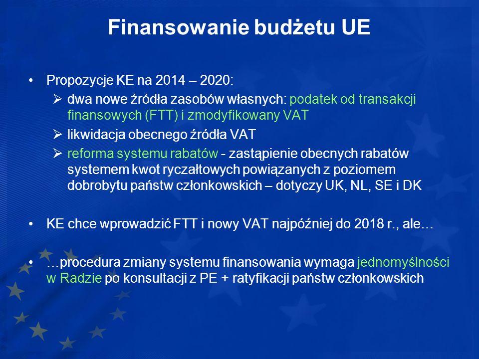Finansowanie budżetu UE Propozycje KE na 2014 – 2020: dwa nowe źródła zasobów własnych: podatek od transakcji finansowych (FTT) i zmodyfikowany VAT li