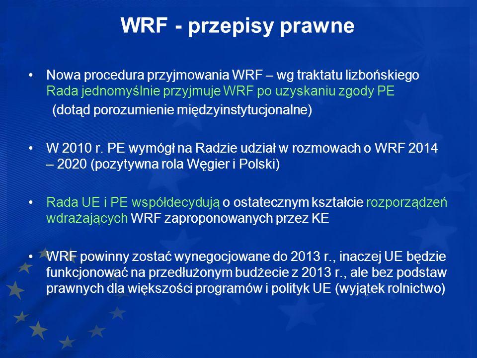 WRF - przepisy prawne Nowa procedura przyjmowania WRF – wg traktatu lizbońskiego Rada jednomyślnie przyjmuje WRF po uzyskaniu zgody PE (dotąd porozumi