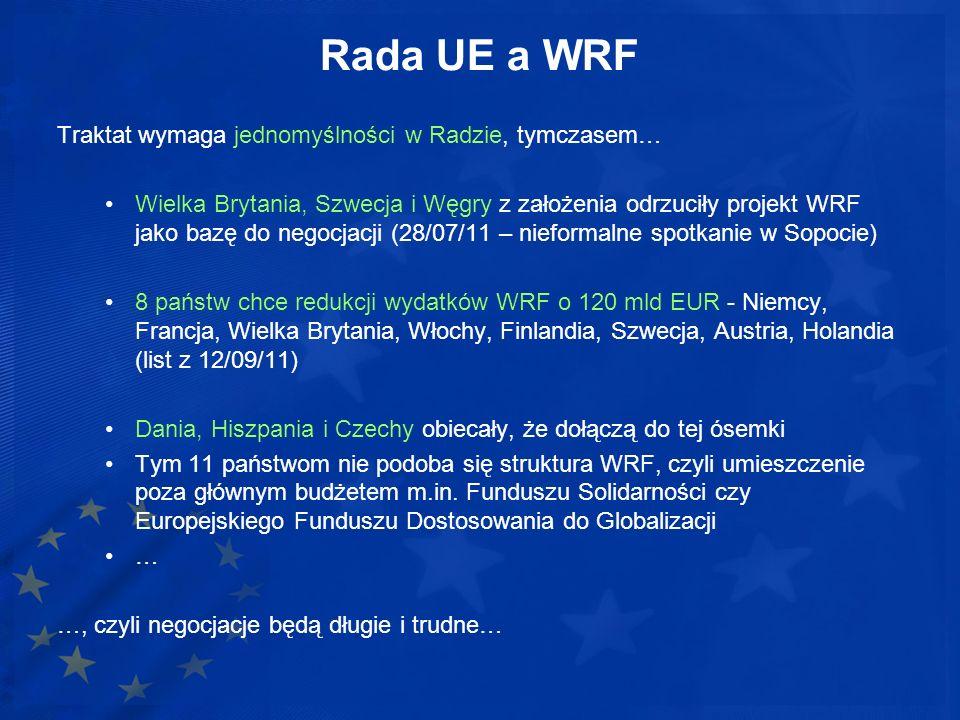 Rada UE a WRF Traktat wymaga jednomyślności w Radzie, tymczasem… Wielka Brytania, Szwecja i Węgry z założenia odrzuciły projekt WRF jako bazę do negoc