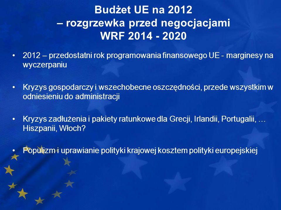 Budżet UE na 2012 – rozgrzewka przed negocjacjami WRF 2014 - 2020 2012 – przedostatni rok programowania finansowego UE - marginesy na wyczerpaniu Kryz