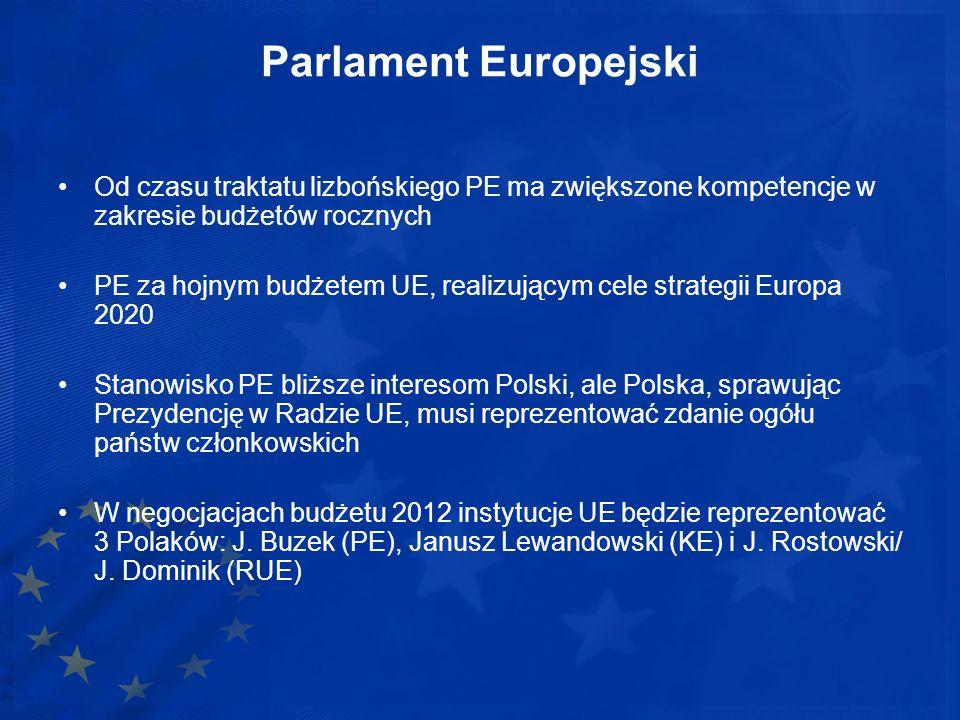 Parlament Europejski Od czasu traktatu lizbońskiego PE ma zwiększone kompetencje w zakresie budżetów rocznych PE za hojnym budżetem UE, realizującym c