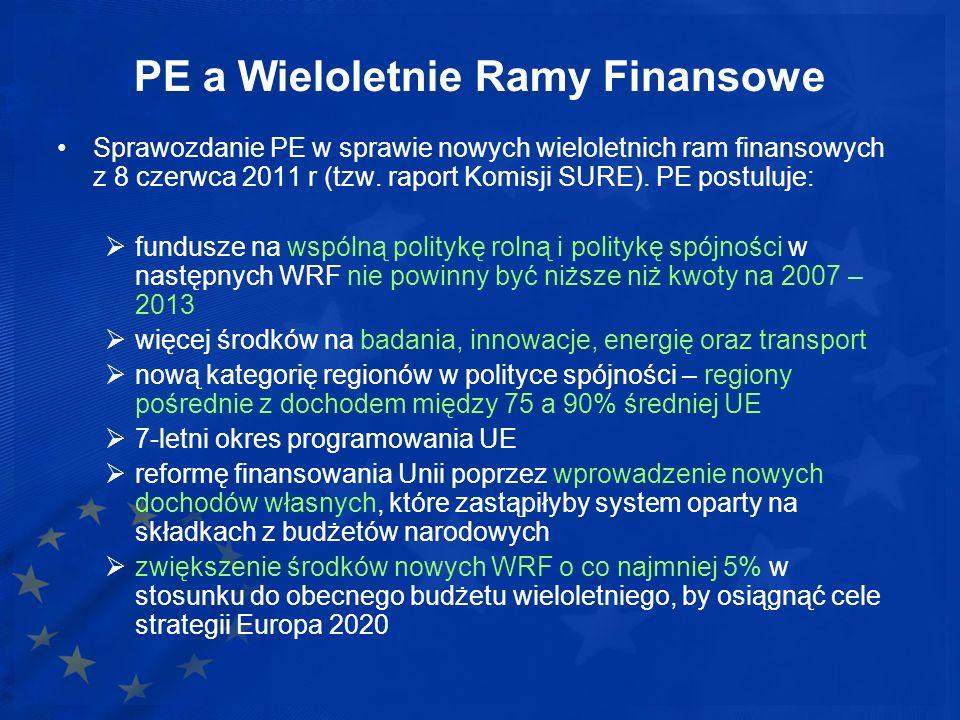 PE a Wieloletnie Ramy Finansowe Sprawozdanie PE w sprawie nowych wieloletnich ram finansowych z 8 czerwca 2011 r (tzw. raport Komisji SURE). PE postul