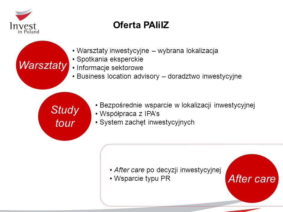 Oferta PAIiIZ Warsztaty Study tour After care Warsztaty inwestycyjne – wybrana lokalizacja Spotkania eksperckie Informacje sektorowe Business location