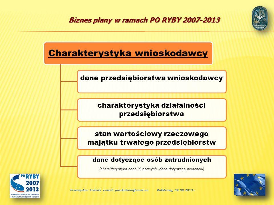 Biznes plany w ramach PO RYBY 2007-2013 Przemysław Osiński, e-mail: poszkolenia@onet.euKołobrzeg, 09.09.2013 r. Charakterystyka wnioskodawcy dane prze