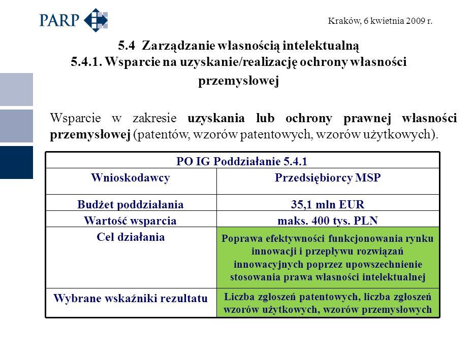Kraków, 6 kwietnia 2009 r. 5.4 Zarządzanie własnością intelektualną 5.4.1.