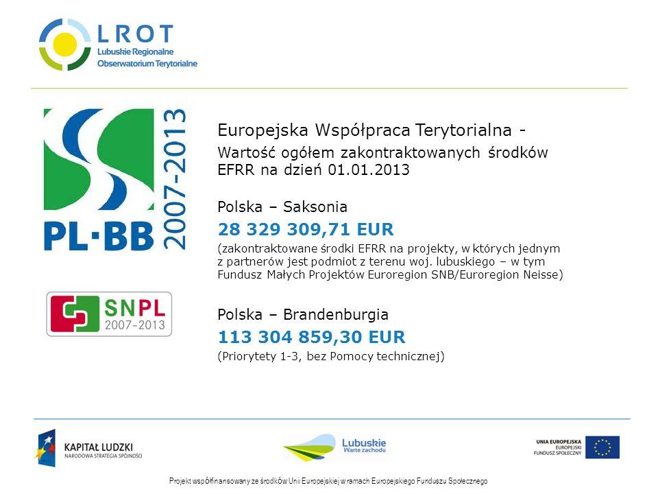 Projekt wsp ó łfinansowany ze środk ó w Unii Europejskiej w ramach Europejskiego Funduszu Społecznego Europejska Współpraca Terytorialna - Wartość ogó