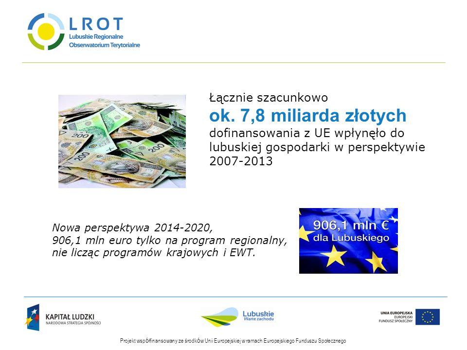 Projekt wsp ó łfinansowany ze środk ó w Unii Europejskiej w ramach Europejskiego Funduszu Społecznego Łącznie szacunkowo ok. 7,8 miliarda złotych dofi