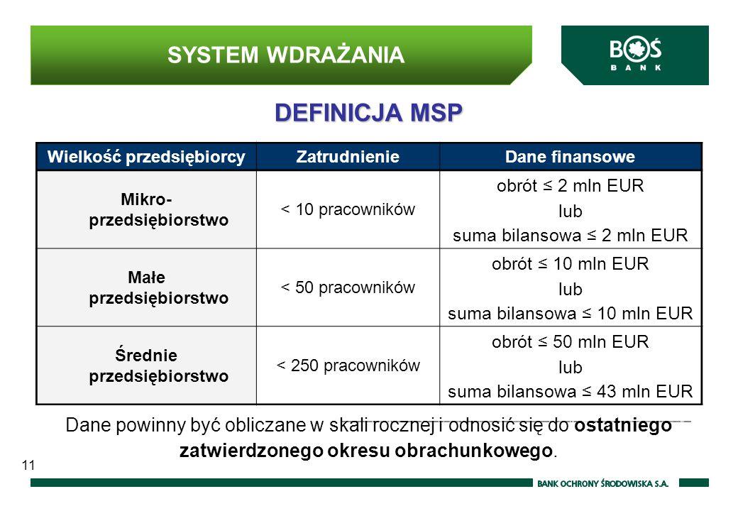 DEFINICJA MSP 11 SYSTEM WDRAŻANIA Wielkość przedsiębiorcyZatrudnienieDane finansowe Mikro- przedsiębiorstwo < 10 pracowników obrót 2 mln EUR lub suma bilansowa 2 mln EUR Małe przedsiębiorstwo < 50 pracowników obrót 10 mln EUR lub suma bilansowa 10 mln EUR Średnie przedsiębiorstwo < 250 pracowników obrót 50 mln EUR lub suma bilansowa 43 mln EUR Dane powinny być obliczane w skali rocznej i odnosić się do ostatniego zatwierdzonego okresu obrachunkowego.