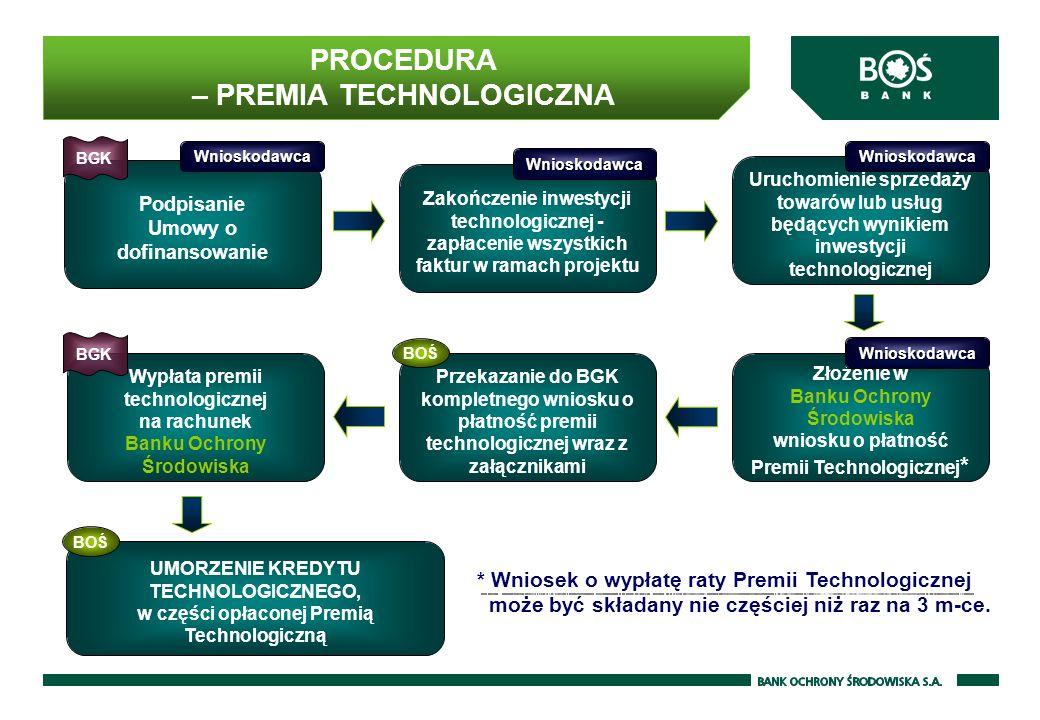 PROCEDURA – PREMIA TECHNOLOGICZNA Podpisanie Umowy o dofinansowanie Zakończenie inwestycji technologicznej - zapłacenie wszystkich faktur w ramach projektu Uruchomienie sprzedaży towarów lub usług będących wynikiem inwestycji technologicznej Złożenie w Banku Ochrony Środowiska wniosku o płatność Premii Technologicznej * Przekazanie do BGK kompletnego wniosku o płatność premii technologicznej wraz z załącznikami Wypłata premii technologicznej na rachunek Banku Ochrony Środowiska UMORZENIE KREDYTU TECHNOLOGICZNEGO, w części opłaconej Premią Technologiczną * Wniosek o wypłatę raty Premii Technologicznej może być składany nie częściej niż raz na 3 m-ce.