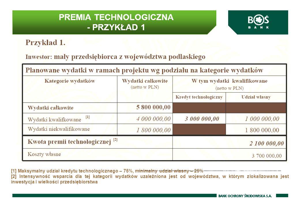 PREMIA TECHNOLOGICZNA - PRZYKŁAD 1 [1] Maksymalny udział kredytu technologicznego – 75%, minimalny udział własny – 25% [2] Intensywność wsparcia dla tej kategorii wydatków uzależniona jest od województwa, w którym zlokalizowana jest inwestycja i wielkości przedsiębiorstwa