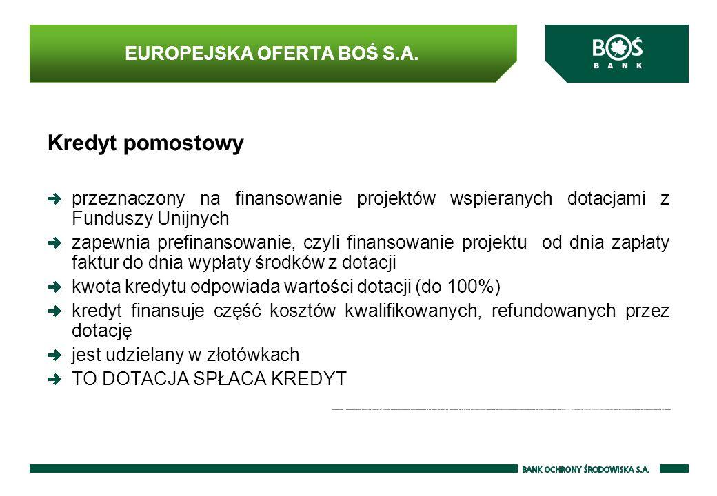 Kredyt pomostowy przeznaczony na finansowanie projektów wspieranych dotacjami z Funduszy Unijnych zapewnia prefinansowanie, czyli finansowanie projektu od dnia zapłaty faktur do dnia wypłaty środków z dotacji kwota kredytu odpowiada wartości dotacji (do 100%) kredyt finansuje część kosztów kwalifikowanych, refundowanych przez dotację jest udzielany w złotówkach TO DOTACJA SPŁACA KREDYT EUROPEJSKA OFERTA BOŚ S.A.