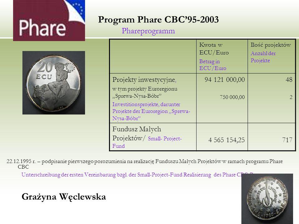 Program Phare CBC95-2003 Phareprogramm 22.12.1995 r.
