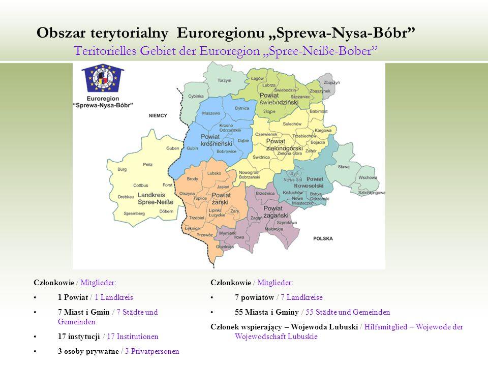 Utworzenie Euroregionu Die Gründung der Euroregion 21.09.1993 r. Gubin Jarosław Barańczak