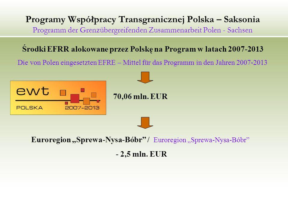 Programy Współpracy Transgranicznej Polska – Saksonia Programm der Grenzübergreifenden Zusammenarbeit Polen - Sachsen Środki EFRR alokowane przez Polskę na Program w latach 2007-2013 Die von Polen eingesetzten EFRE – Mittel für das Programm in den Jahren 2007-2013 70,06 mln.