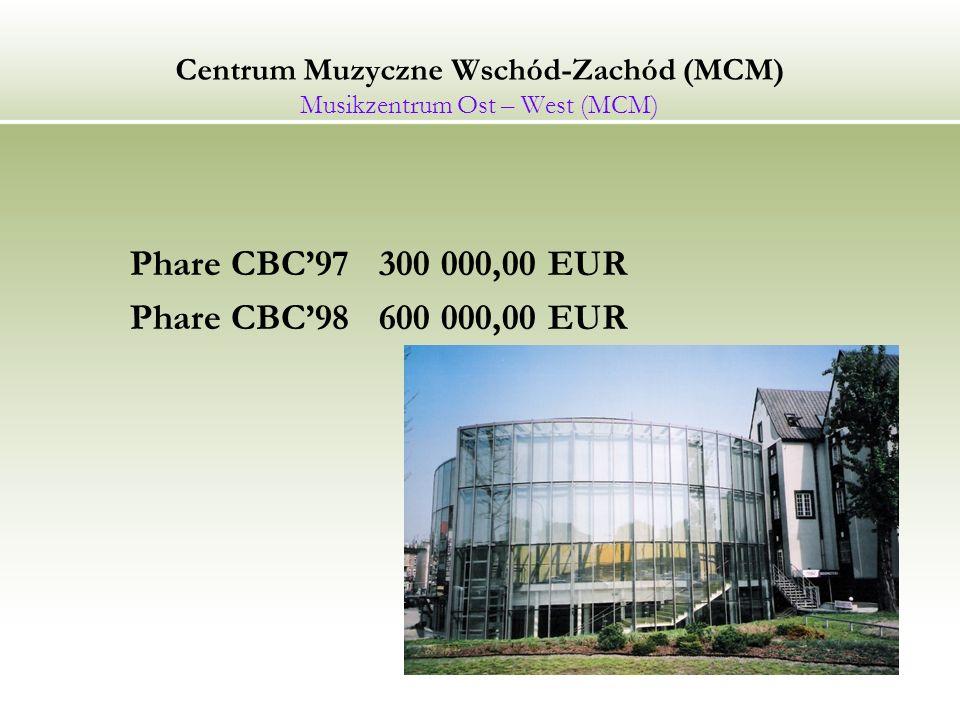 Centrum Muzyczne Wschód-Zachód (MCM) Musikzentrum Ost – West (MCM) Phare CBC97 300 000,00 EUR Phare CBC98 600 000,00 EUR