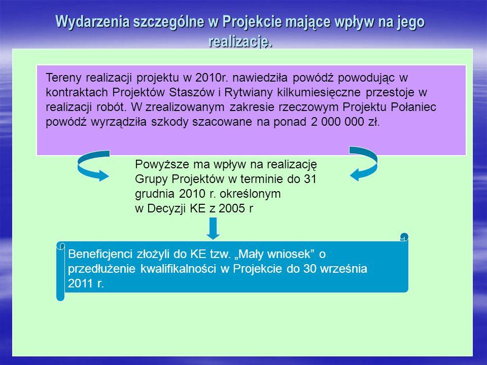 Wydarzenia szczególne w Projekcie mające wpływ na jego realizację.