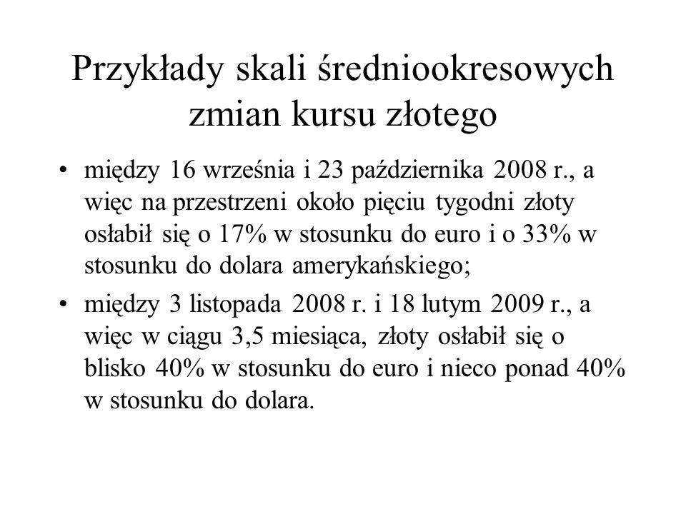 Przykłady skali średniookresowych zmian kursu złotego między 16 września i 23 października 2008 r., a więc na przestrzeni około pięciu tygodni złoty o
