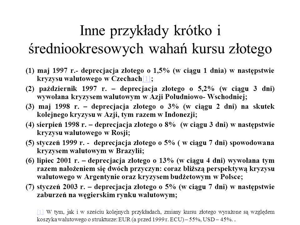 Inne przykłady krótko i średniookresowych wahań kursu złotego (1) maj 1997 r.- deprecjacja złotego o 1,5% (w ciągu 1 dnia) w następstwie kryzysu walut