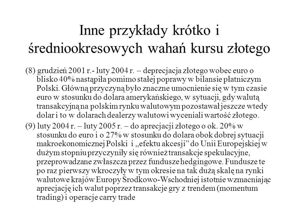 Inne przykłady krótko i średniookresowych wahań kursu złotego (8) grudzień 2001 r.- luty 2004 r. – deprecjacja złotego wobec euro o blisko 40% nastąpi
